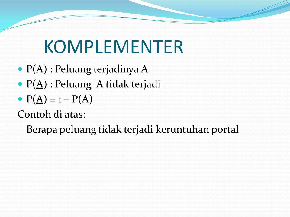 KOMPLEMENTER P(A) : Peluang terjadinya A P(A) : Peluang A tidak terjadi P(A) = 1 – P(A) Contoh di atas: Berapa peluang tidak terjadi keruntuhan portal