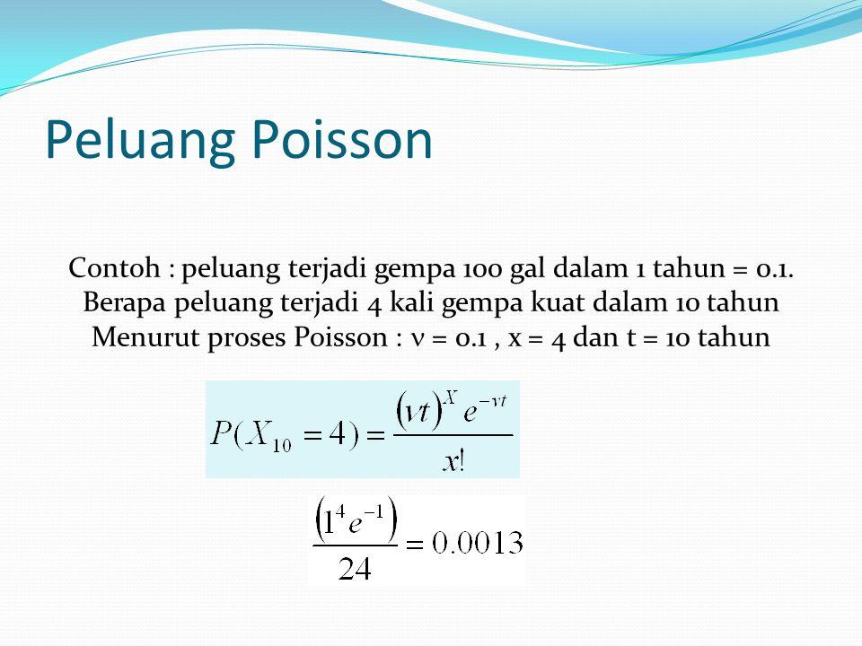 Peluang Poisson Contoh : peluang terjadi gempa 100 gal dalam 1 tahun = 0.1.