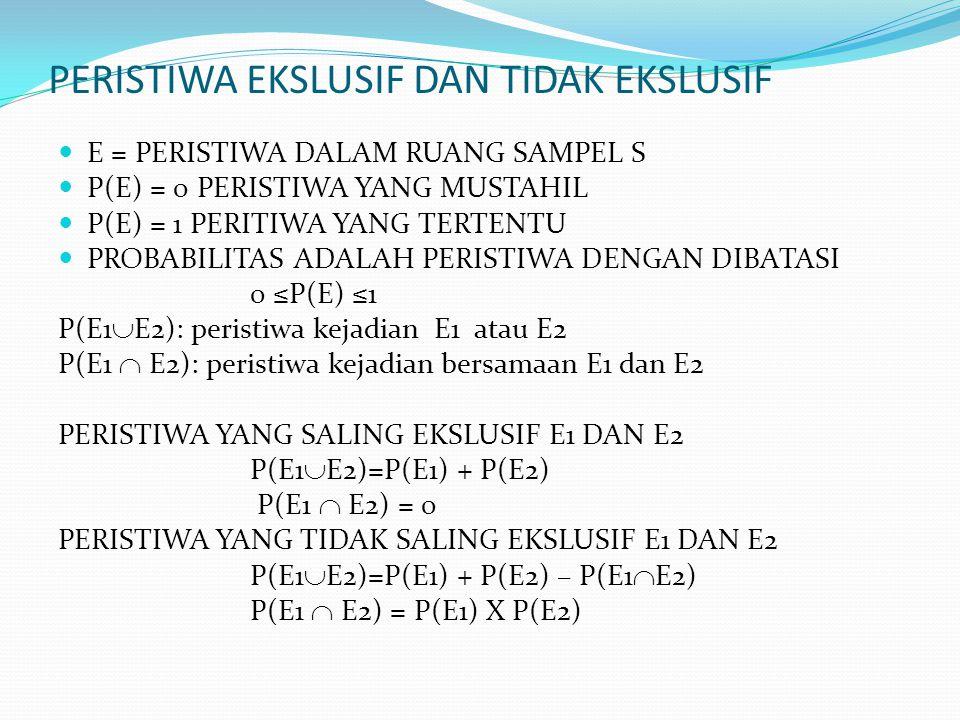 PERISTIWA EKSLUSIF DAN TIDAK EKSLUSIF E = PERISTIWA DALAM RUANG SAMPEL S P(E) = 0 PERISTIWA YANG MUSTAHIL P(E) = 1 PERITIWA YANG TERTENTU PROBABILITAS ADALAH PERISTIWA DENGAN DIBATASI 0 ≤P(E) ≤1 P(E1  E2): peristiwa kejadian E1 atau E2 P(E1  E2): peristiwa kejadian bersamaan E1 dan E2 PERISTIWA YANG SALING EKSLUSIF E1 DAN E2 P(E1  E2)=P(E1) + P(E2) P(E1  E2) = 0 PERISTIWA YANG TIDAK SALING EKSLUSIF E1 DAN E2 P(E1  E2)=P(E1) + P(E2) – P(E1  E2) P(E1  E2) = P(E1) X P(E2)
