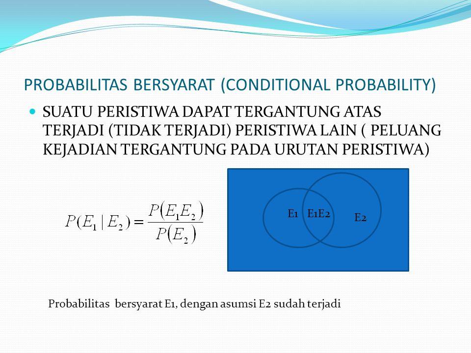 PROBABILITAS BERSYARAT (CONDITIONAL PROBABILITY) SUATU PERISTIWA DAPAT TERGANTUNG ATAS TERJADI (TIDAK TERJADI) PERISTIWA LAIN ( PELUANG KEJADIAN TERGANTUNG PADA URUTAN PERISTIWA) E1 E2 E1E2 Probabilitas bersyarat E1, dengan asumsi E2 sudah terjadi
