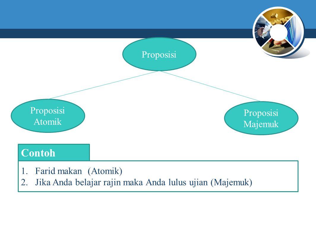 Proposisi Proposisi Majemuk Proposisi Atomik Contoh 1.Farid makan (Atomik) 2.Jika Anda belajar rajin maka Anda lulus ujian (Majemuk)