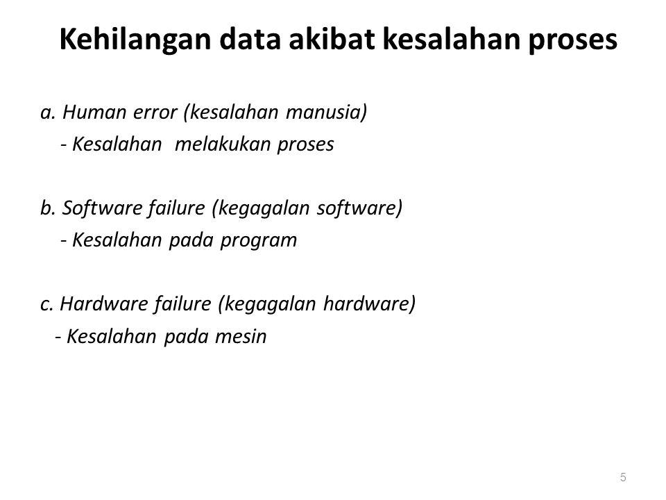Kehilangan data akibat kesalahan proses a. Human error (kesalahan manusia) - Kesalahan melakukan proses b. Software failure (kegagalan software) - Kes