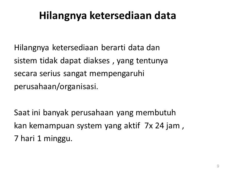 Hilangnya ketersediaan data Hilangnya ketersediaan berarti data dan sistem tidak dapat diakses, yang tentunya secara serius sangat mempengaruhi perusa