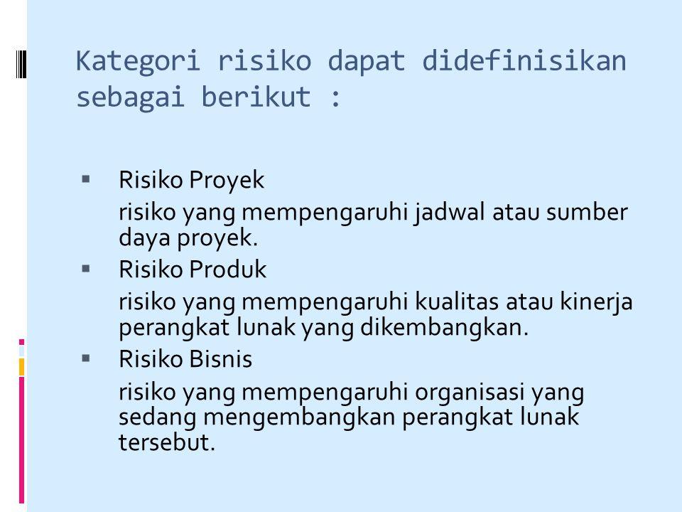Kategori risiko dapat didefinisikan sebagai berikut :  Risiko Proyek risiko yang mempengaruhi jadwal atau sumber daya proyek.  Risiko Produk risiko
