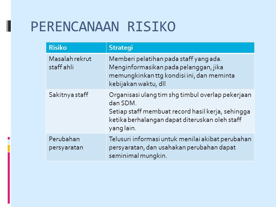 PERENCANAAN RISIKO RisikoStrategi Masalah rekrut staff ahli Memberi pelatihan pada staff yang ada. Menginformasikan pada pelanggan, jika memungkinkan