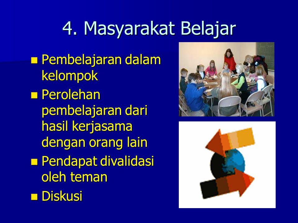 4. Masyarakat Belajar Pembelajaran dalam kelompok Pembelajaran dalam kelompok Perolehan pembelajaran dari hasil kerjasama dengan orang lain Perolehan