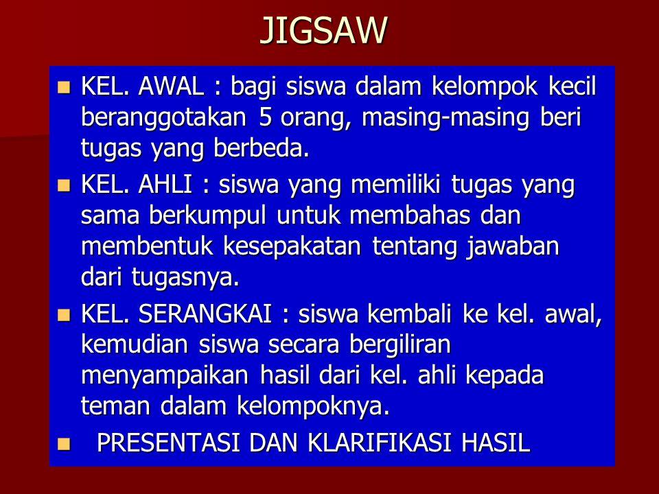JIGSAW KEL. AWAL : bagi siswa dalam kelompok kecil beranggotakan 5 orang, masing-masing beri tugas yang berbeda. KEL. AWAL : bagi siswa dalam kelompok