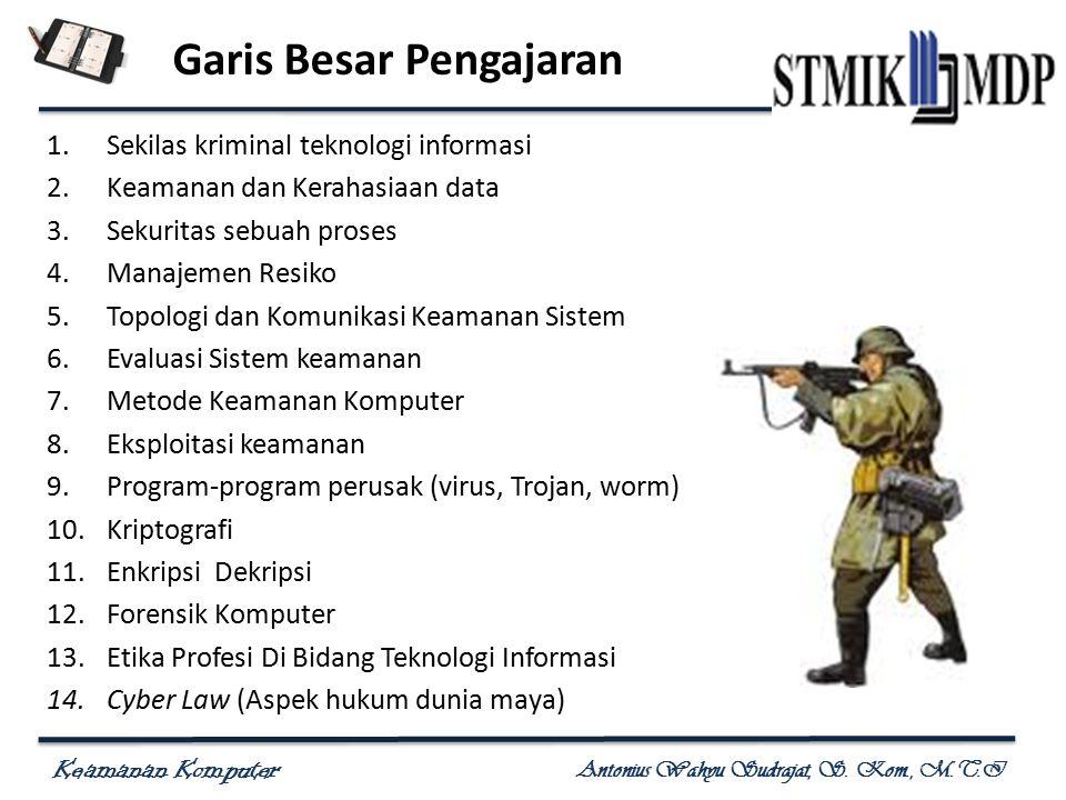 Keamanan Komputer Antonius Wahyu Sudrajat, S. Kom., M.T.I Garis Besar Pengajaran 1.Sekilas kriminal teknologi informasi 2.Keamanan dan Kerahasiaan dat