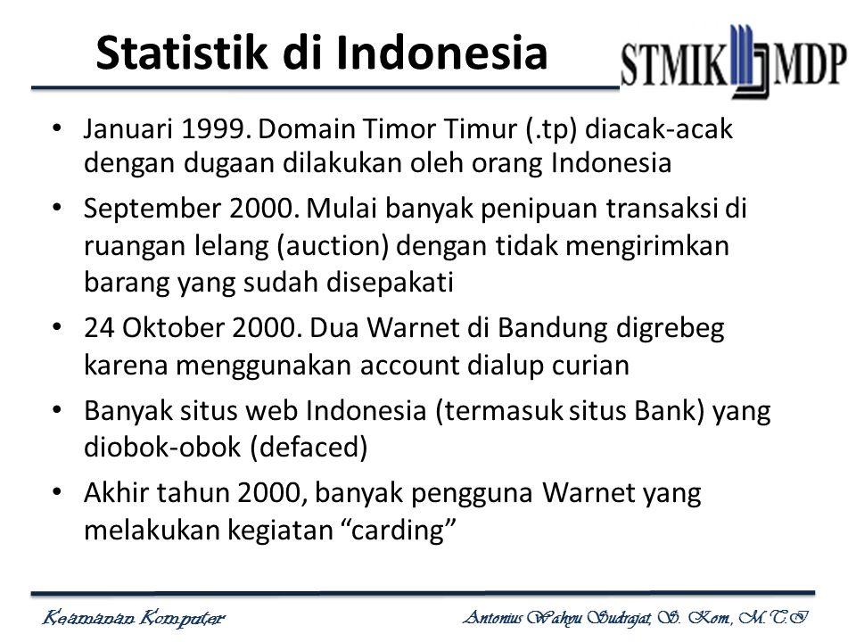 Keamanan Komputer Antonius Wahyu Sudrajat, S. Kom., M.T.I Statistik di Indonesia Januari 1999. Domain Timor Timur (.tp) diacak-acak dengan dugaan dila
