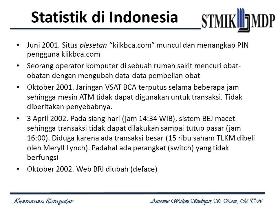 """Keamanan Komputer Antonius Wahyu Sudrajat, S. Kom., M.T.I Juni 2001. Situs plesetan """"kilkbca.com"""" muncul dan menangkap PIN pengguna klikbca.com Seoran"""