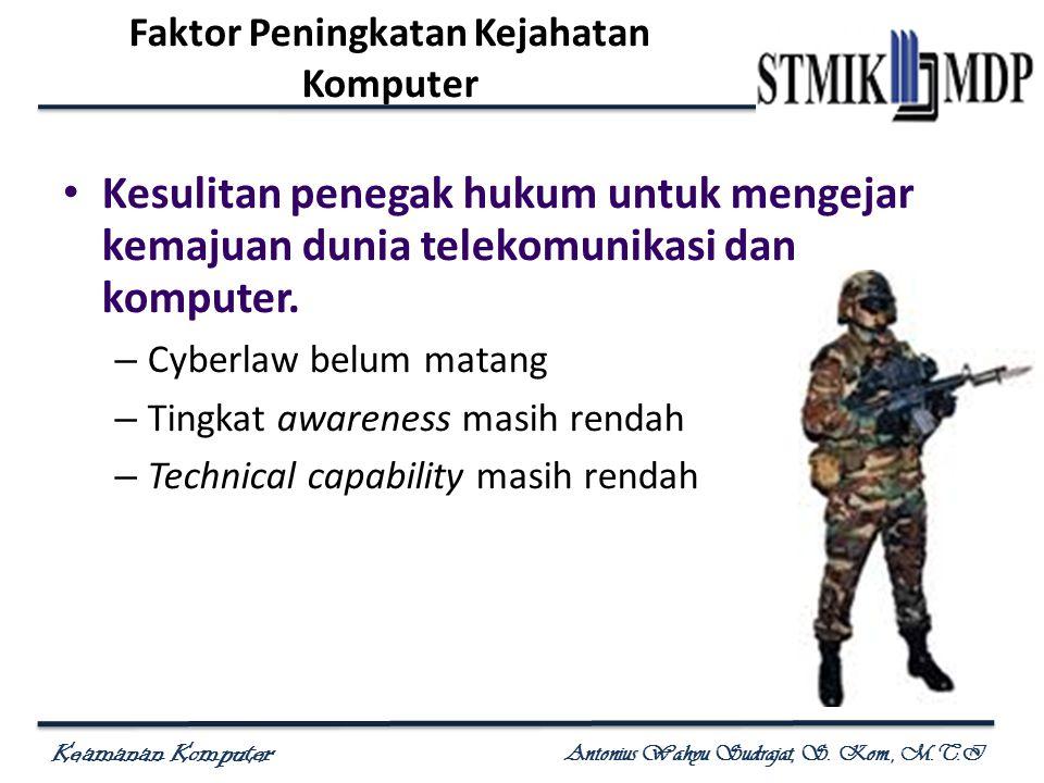 Keamanan Komputer Antonius Wahyu Sudrajat, S. Kom., M.T.I Kesulitan penegak hukum untuk mengejar kemajuan dunia telekomunikasi dan komputer. – Cyberla