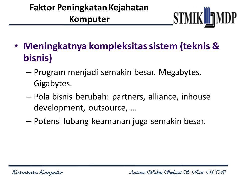 Keamanan Komputer Antonius Wahyu Sudrajat, S. Kom., M.T.I Meningkatnya kompleksitas sistem (teknis & bisnis) – Program menjadi semakin besar. Megabyte