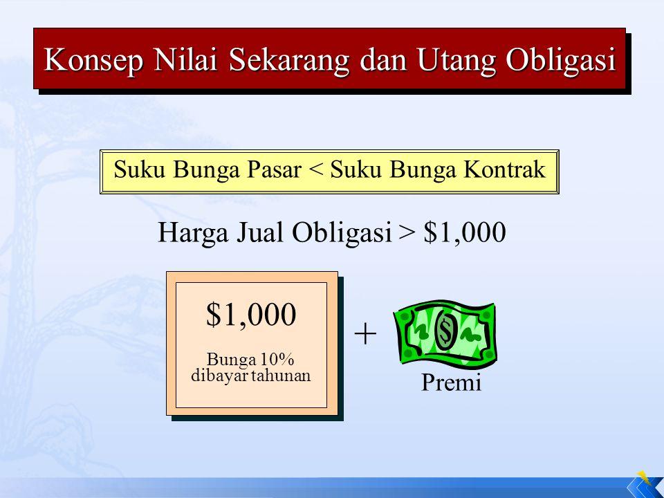 Konsep Nilai Sekarang dan Utang Obligasi Suku Bunga Pasar < Suku Bunga Kontrak Harga Jual Obligasi > $1,000 + Premi $1,000 Bunga 10% dibayar tahunan