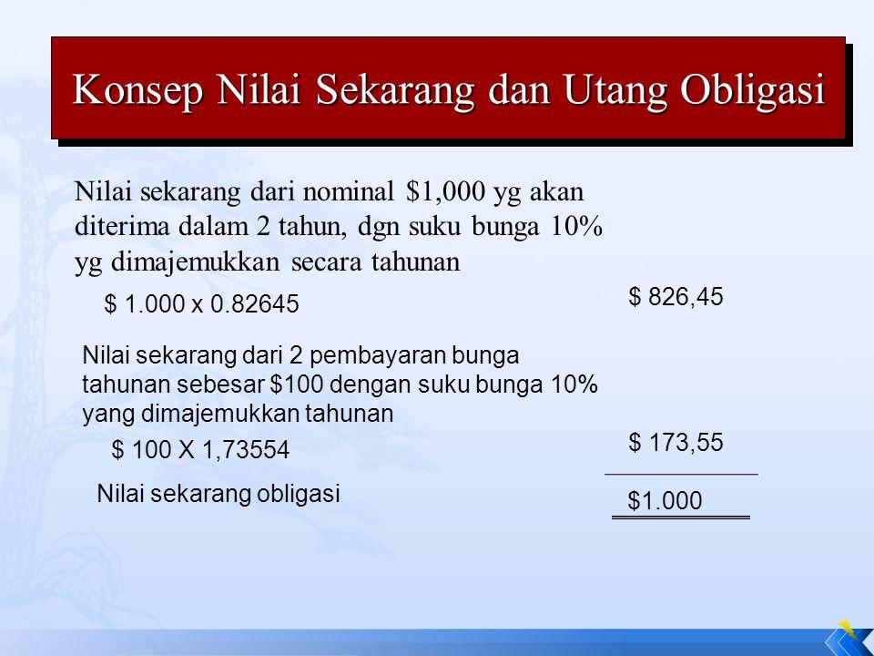 Konsep Nilai Sekarang dan Utang Obligasi Nilai sekarang dari nominal $1,000 yg akan diterima dalam 2 tahun, dgn suku bunga 10% yg dimajemukkan secara tahunan $ 1.000 x 0.82645 $ 826,45 Nilai sekarang dari 2 pembayaran bunga tahunan sebesar $100 dengan suku bunga 10% yang dimajemukkan tahunan $ 100 X 1,73554 $ 173,55 Nilai sekarang obligasi $1.000