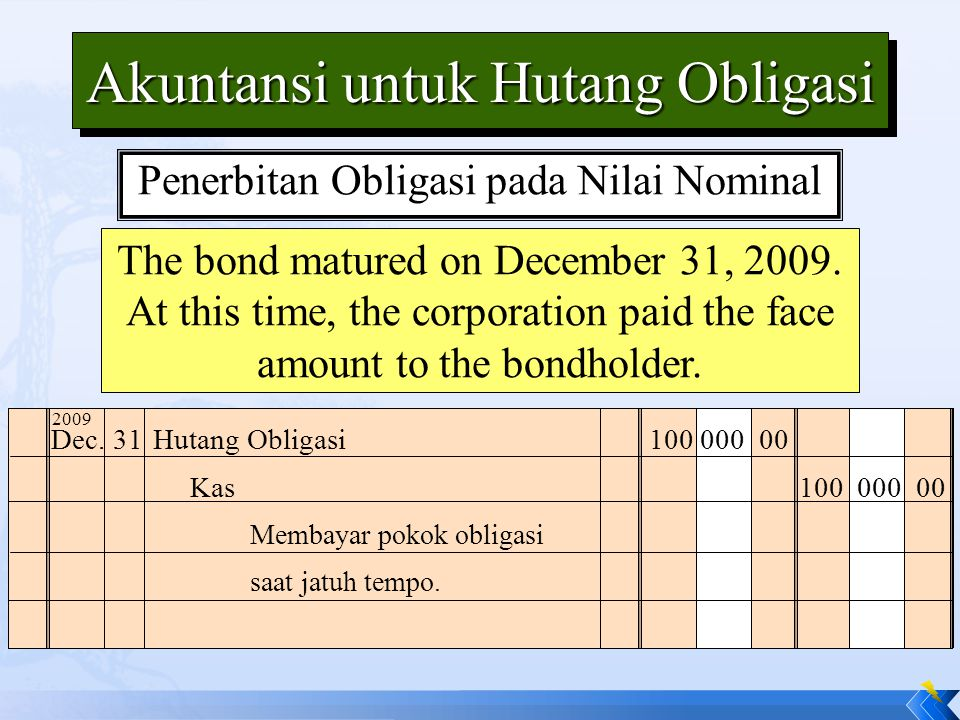 The bond matured on December 31, 2009. At this time, the corporation paid the face amount to the bondholder. Dec. 31Hutang Obligasi100 000 00 Membayar