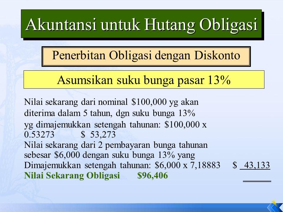 Asumsikan suku bunga pasar 13% Akuntansi untuk Hutang Obligasi Penerbitan Obligasi dengan Diskonto Nilai sekarang dari nominal $100,000 yg akan diterima dalam 5 tahun, dgn suku bunga 13% yg dimajemukkan setengah tahunan: $100,000 x 0.53273$ 53,273 Nilai sekarang dari 2 pembayaran bunga tahunan sebesar $6,000 dengan suku bunga 13% yang Dimajemukkan setengah tahunan: $6,000 x 7,18883 $ 43,133 Nilai Sekarang Obligasi$96,406