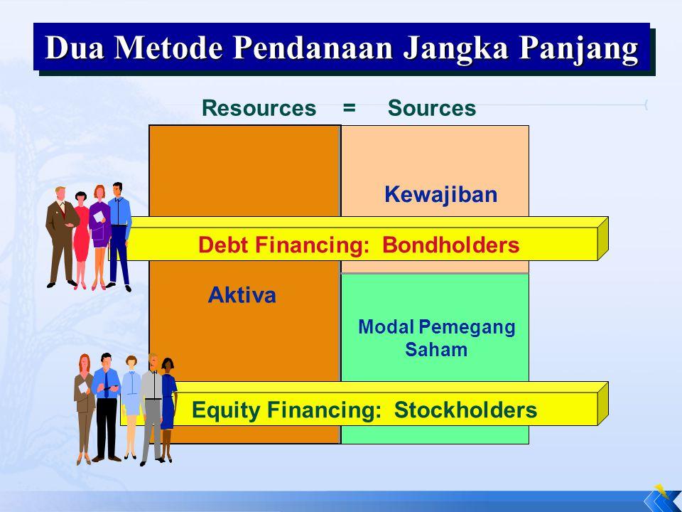 Bondholders Utang Obligasi—Pembayaran Bunga pada pemegang obligasi adalah beban yg dapat mengurangi Pendapatan Kena Pajak.
