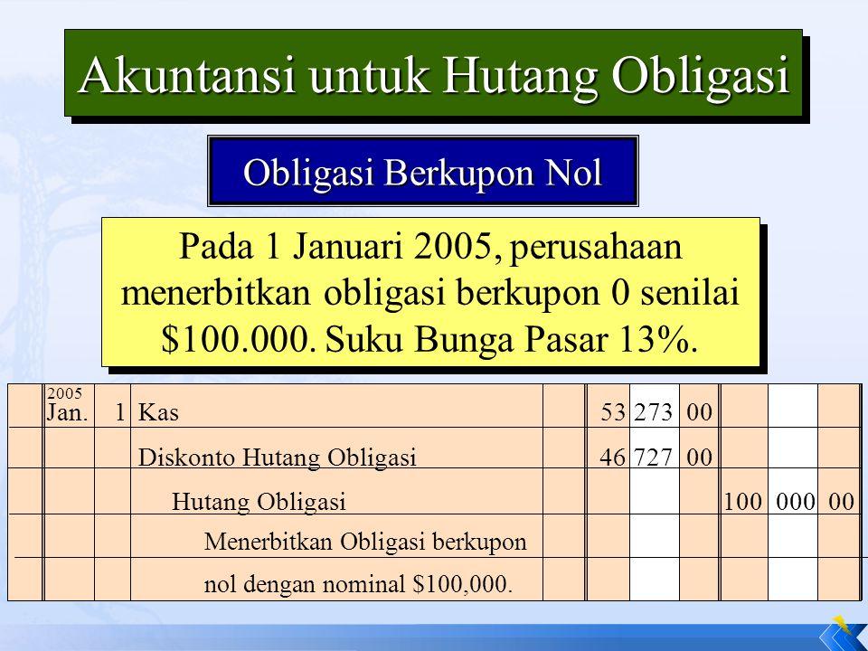 Pada 1 Januari 2005, perusahaan menerbitkan obligasi berkupon 0 senilai $100.000. Suku Bunga Pasar 13%. Jan.1Kas53 273 00 Diskonto Hutang Obligasi 46
