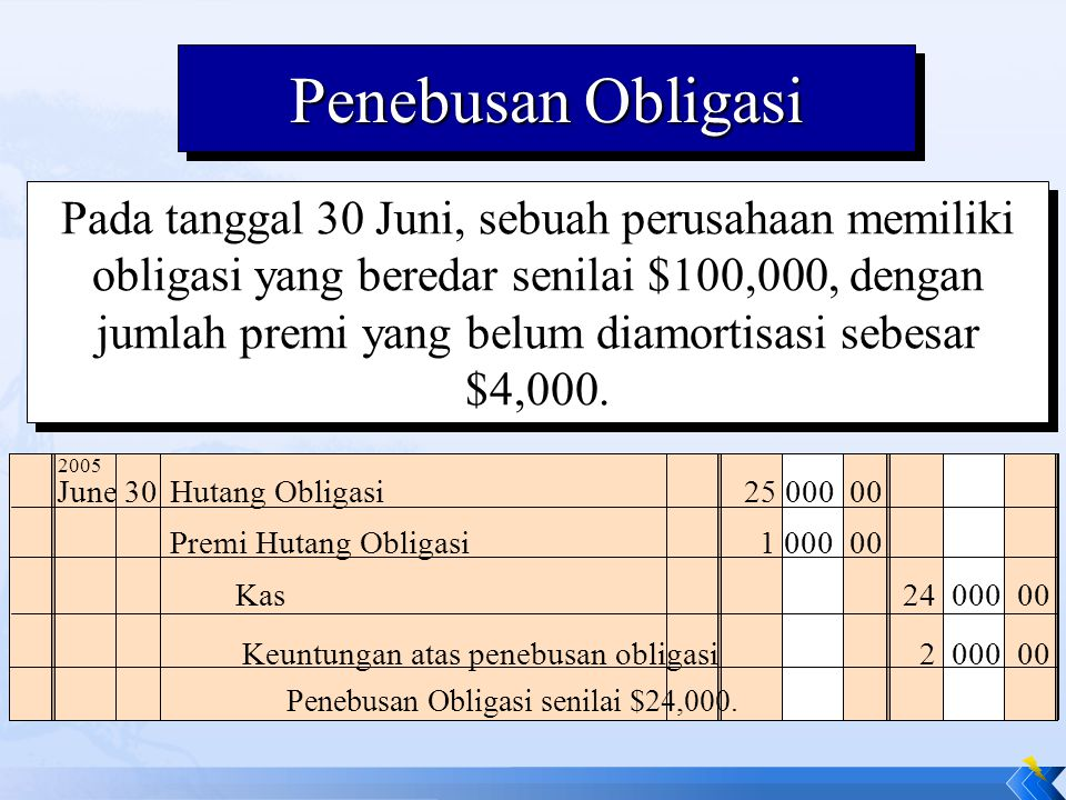Penebusan Obligasi Pada tanggal 30 Juni, sebuah perusahaan memiliki obligasi yang beredar senilai $100,000, dengan jumlah premi yang belum diamortisasi sebesar $4,000.