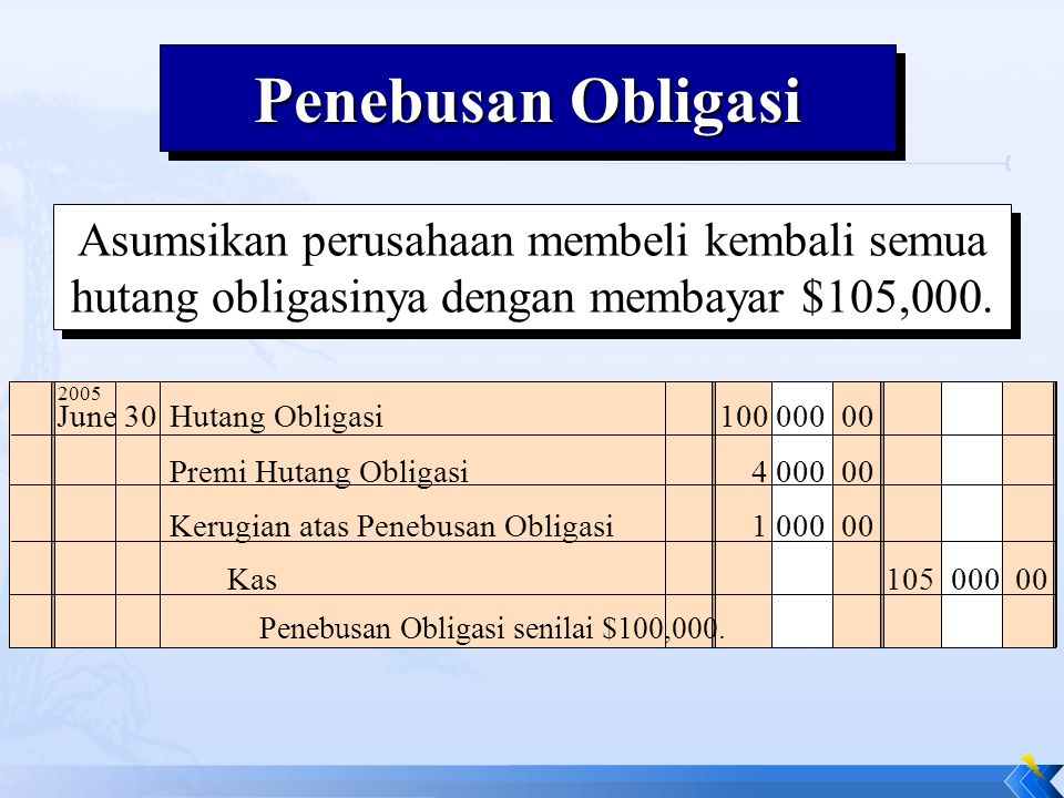 Asumsikan perusahaan membeli kembali semua hutang obligasinya dengan membayar $105,000. June 30Hutang Obligasi100 000 00 Premi Hutang Obligasi 4 000 0
