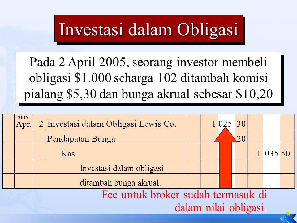 Pada 2 April 2005, seorang investor membeli obligasi $1.000 seharga 102 ditambah komisi pialang $5,30 dan bunga akrual sebesar $10,20 Apr. 2Investasi