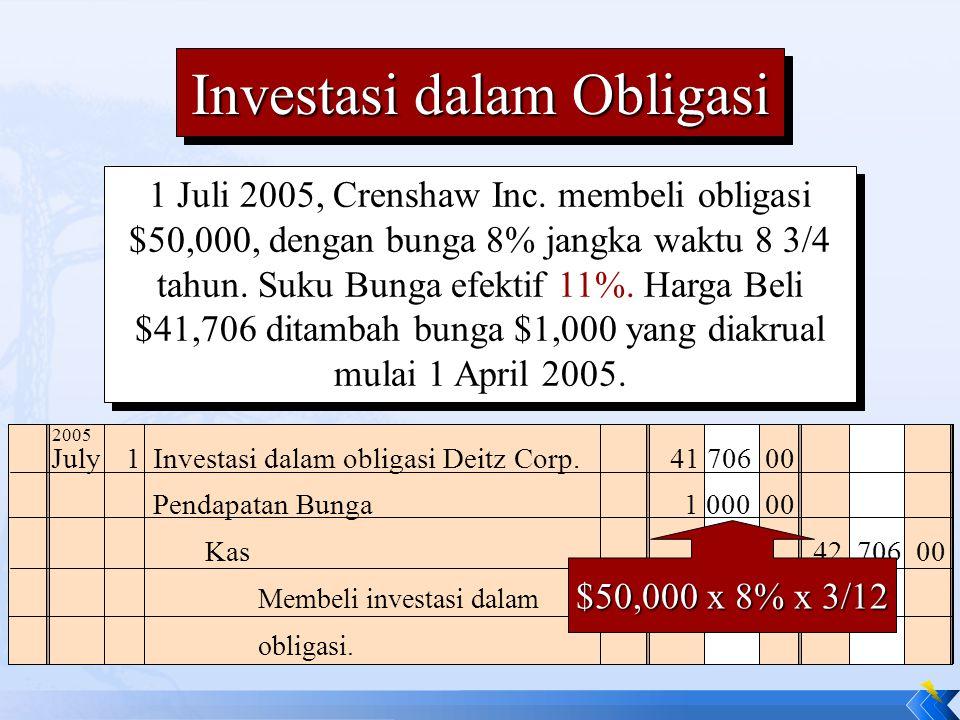 1 Juli 2005, Crenshaw Inc. membeli obligasi $50,000, dengan bunga 8% jangka waktu 8 3/4 tahun. Suku Bunga efektif 11%. Harga Beli $41,706 ditambah bun