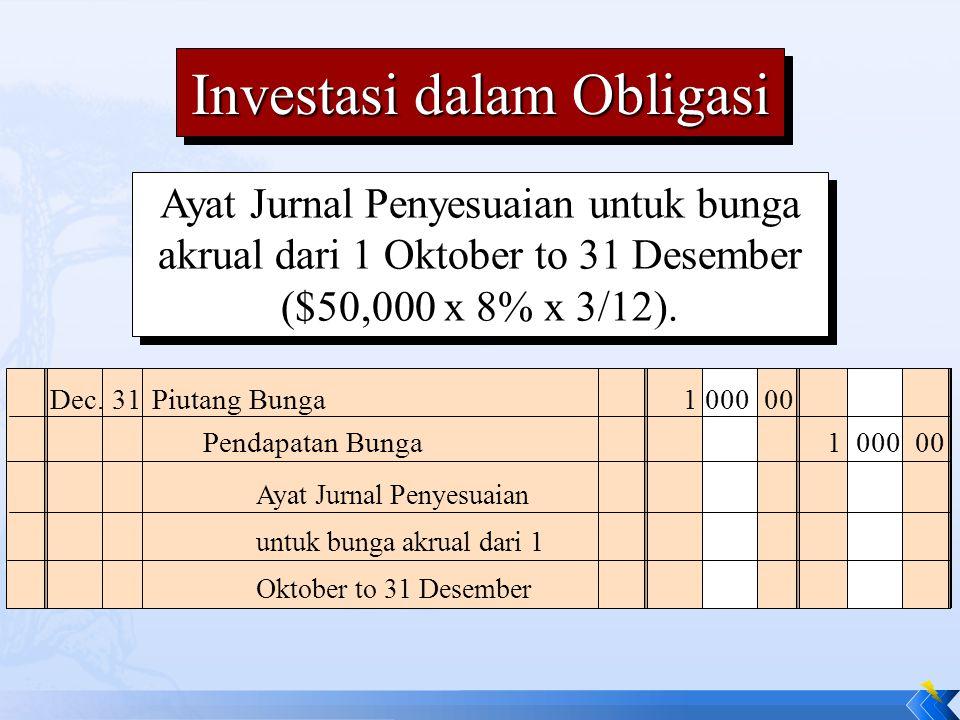 Ayat Jurnal Penyesuaian untuk bunga akrual dari 1 Oktober to 31 Desember ($50,000 x 8% x 3/12). Dec. 31Piutang Bunga1 000 00 Ayat Jurnal Penyesuaian u