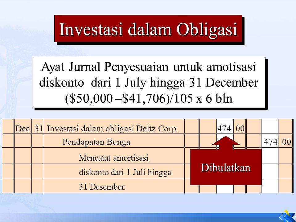 Ayat Jurnal Penyesuaian untuk amotisasi diskonto dari 1 July hingga 31 December ($50,000 –$41,706)/105 x 6 bln Dec. 31Investasi dalam obligasi Deitz C