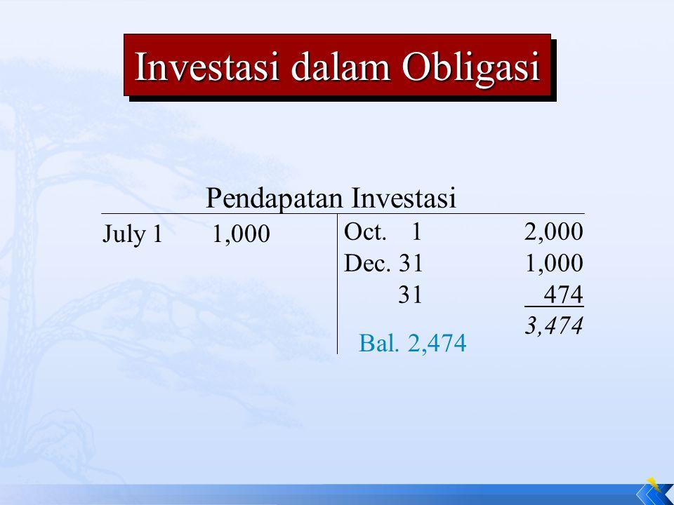 Pendapatan Investasi Oct.12,000 Dec. 311,000 31 474 3,474 July 11,000 Bal. 2,474 Investasi dalam Obligasi