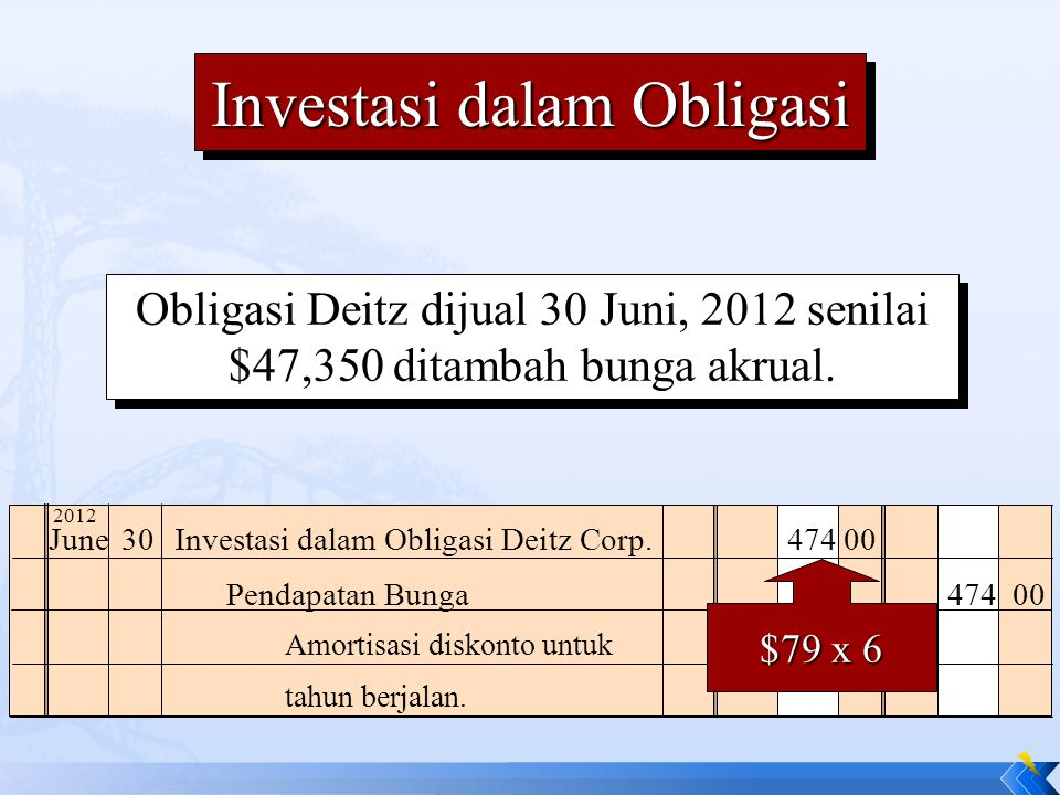 Obligasi Deitz dijual 30 Juni, 2012 senilai $47,350 ditambah bunga akrual. June 30Investasi dalam Obligasi Deitz Corp.474 00 Amortisasi diskonto untuk