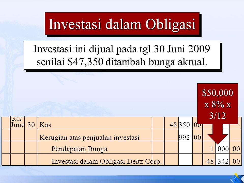 Investasi ini dijual pada tgl 30 Juni 2009 senilai $47,350 ditambah bunga akrual. June 30Kas 48 350 00 Kerugian atas penjualan investasi992 00 Pendapa