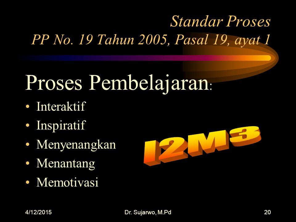 4/12/2015Dr. Sujarwo, M.Pd19 Standar Proses PP No. 19 Tahun 2005, Pasal 19, ayat 1 Proses Pembelajaran pada satuan pendidikan diselenggarakan secara i