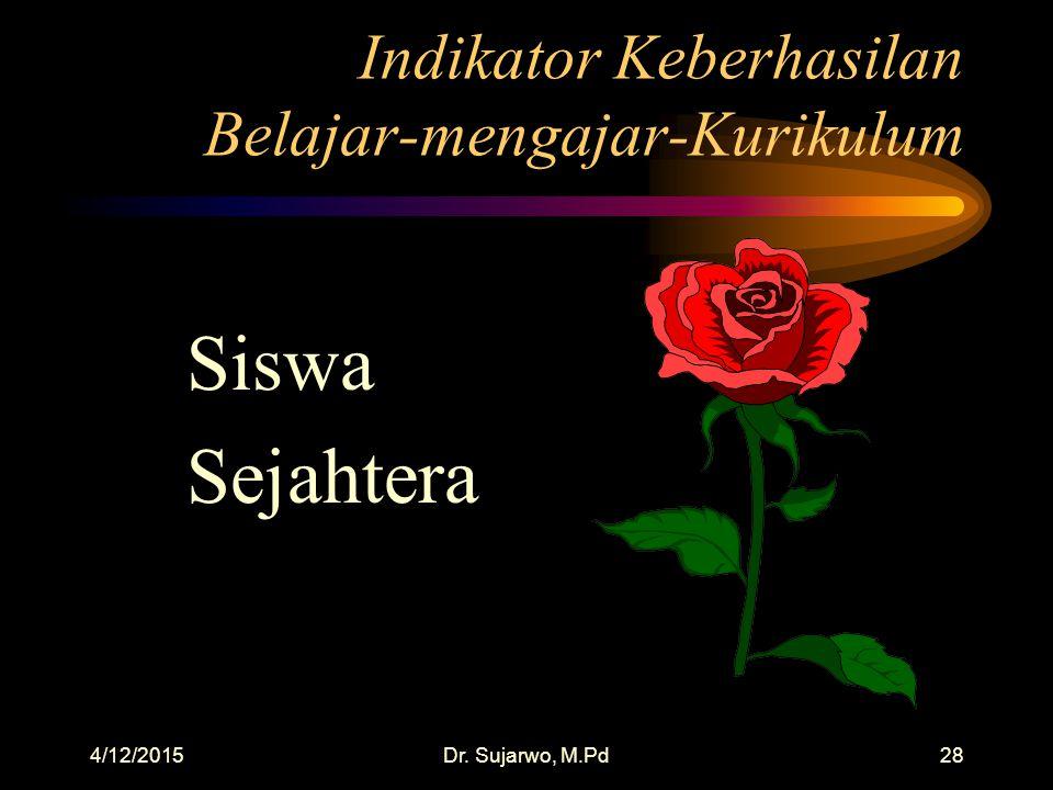 4/12/2015Dr. Sujarwo, M.Pd27