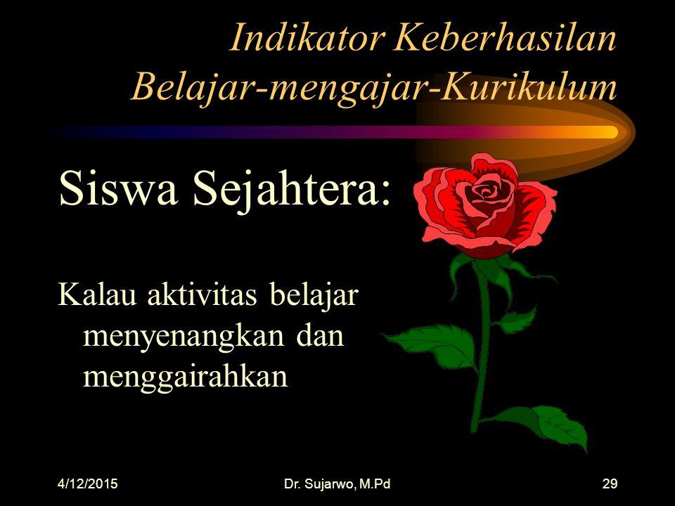 4/12/2015Dr. Sujarwo, M.Pd28 Indikator Keberhasilan Belajar-mengajar-Kurikulum Siswa Sejahtera