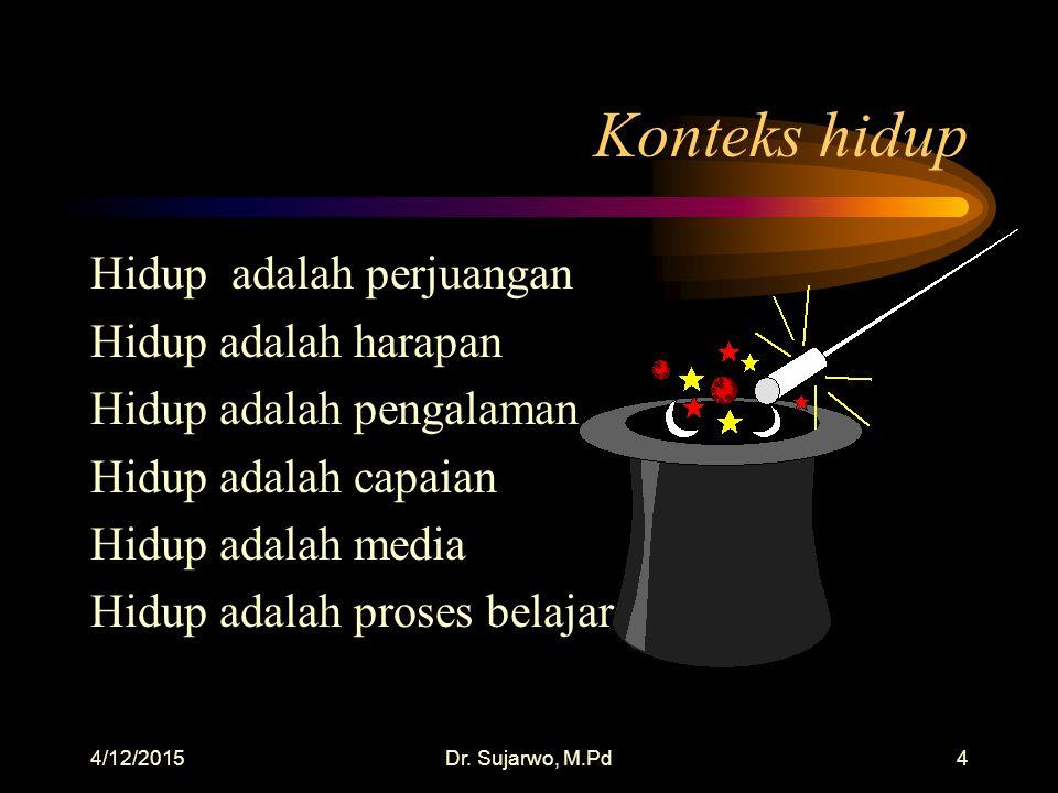 4/12/2015Dr. Sujarwo, M.Pd24