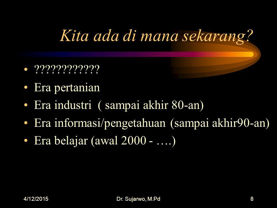 4/12/2015Dr.Sujarwo, M.Pd8 Kita ada di mana sekarang.