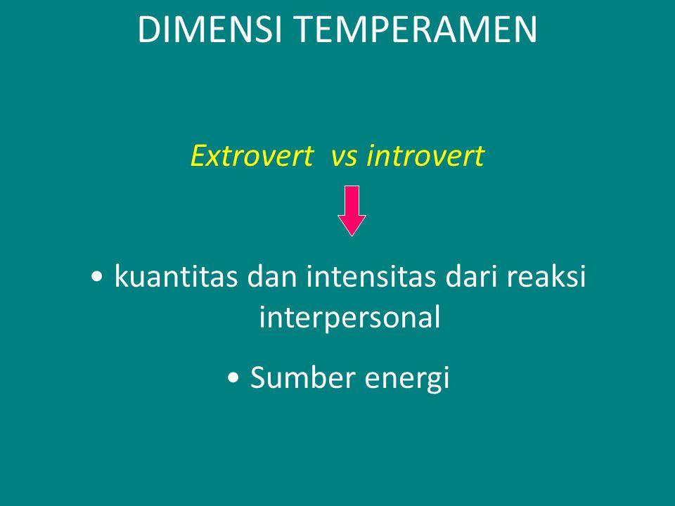 DIMENSI TEMPERAMEN Extrovert vs introvert kuantitas dan intensitas dari reaksi interpersonal Sumber energi