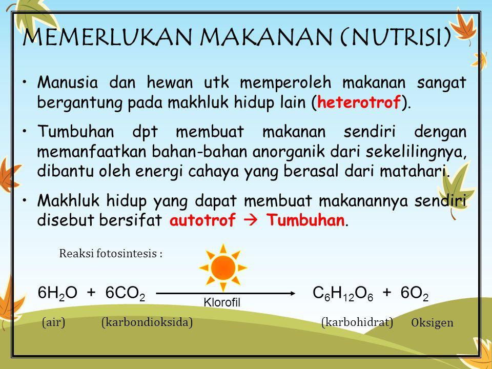 MENGELUARKAN ZAT SISA Semua makhluk hidup mengeluarkan zat-zat sisa berasal dari proses metabolisme yg berlangsung dalam tubuh.