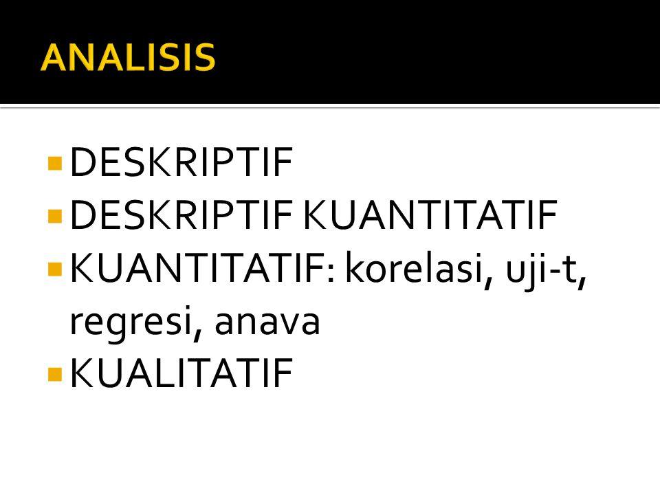  DESKRIPTIF  DESKRIPTIF KUANTITATIF  KUANTITATIF: korelasi, uji-t, regresi, anava  KUALITATIF