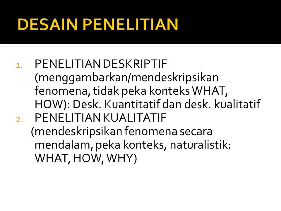 1. PENELITIAN DESKRIPTIF (menggambarkan/mendeskripsikan fenomena, tidak peka konteks WHAT, HOW): Desk. Kuantitatif dan desk. kualitatif 2. PENELITIAN