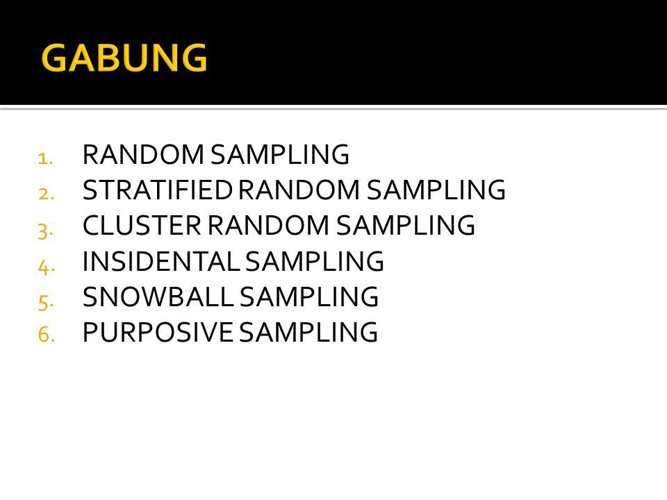 1. RANDOM SAMPLING 2. STRATIFIED RANDOM SAMPLING 3. CLUSTER RANDOM SAMPLING 4. INSIDENTAL SAMPLING 5. SNOWBALL SAMPLING 6. PURPOSIVE SAMPLING