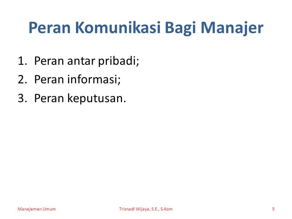 Peran Komunikasi Bagi Manajer 1.Peran antar pribadi; 2.Peran informasi; 3.Peran keputusan. Manajemen UmumTrisnadi Wijaya, S.E., S.Kom5