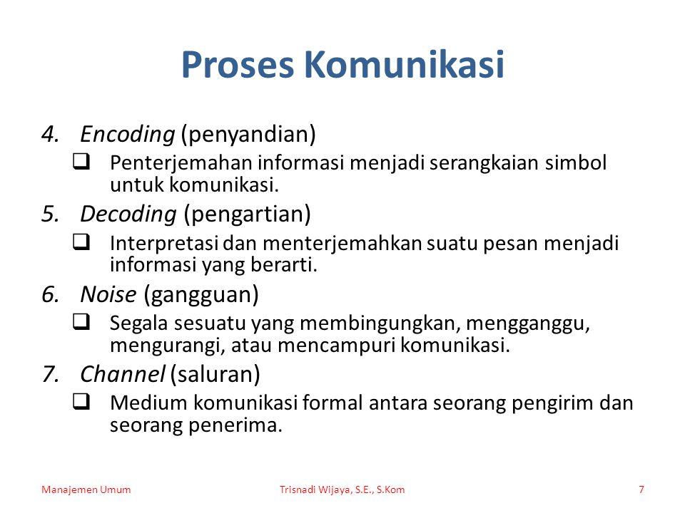 Proses Komunikasi 4.Encoding (penyandian)  Penterjemahan informasi menjadi serangkaian simbol untuk komunikasi. 5.Decoding (pengartian)  Interpretas