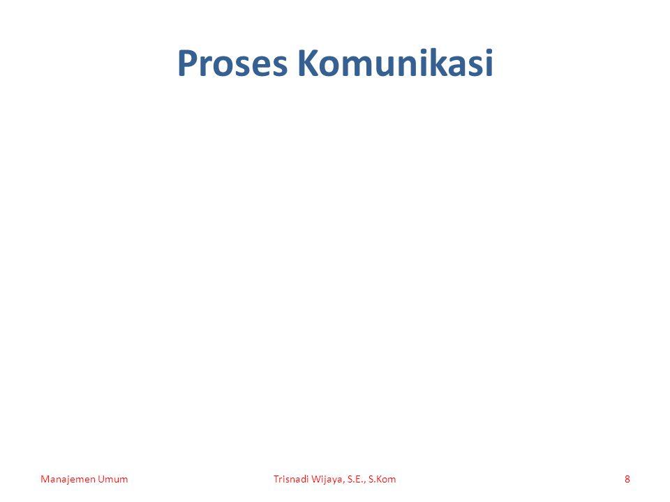 Proses Komunikasi Manajemen UmumTrisnadi Wijaya, S.E., S.Kom8