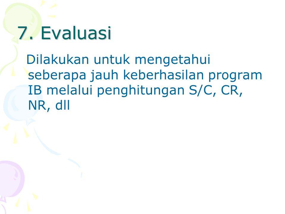 7. Evaluasi Dilakukan untuk mengetahui seberapa jauh keberhasilan program IB melalui penghitungan S/C, CR, NR, dll