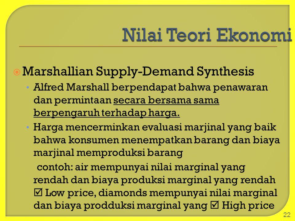  Marshallian Supply-Demand Synthesis Alfred Marshall berpendapat bahwa penawaran dan permintaan secara bersama sama berpengaruh terhadap harga. Harga