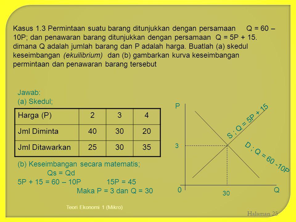 Teori Ekonomi 1 (Mikro) Halaman 25 Kasus 1.3 Permintaan suatu barang ditunjukkan dengan persamaan Q = 60 – 10P; dan penawaran barang ditunjukkan denga