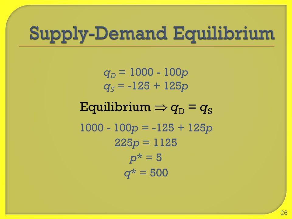 q D = 1000 - 100p q S = -125 + 125p Equilibrium  q D = q S 1000 - 100p = -125 + 125p 225p = 1125 p* = 5 q* = 500 26