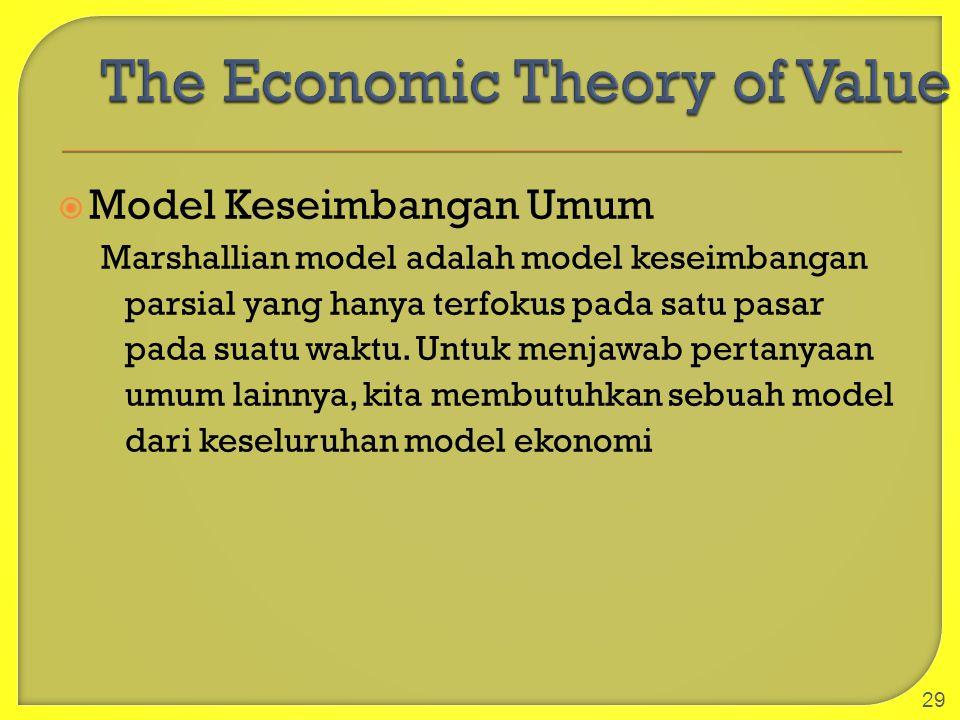  Model Keseimbangan Umum Marshallian model adalah model keseimbangan parsial yang hanya terfokus pada satu pasar pada suatu waktu. Untuk menjawab per
