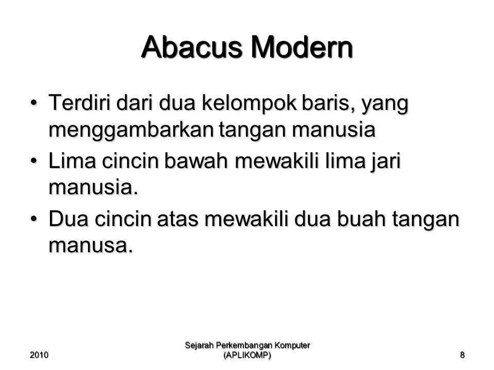 2010 Sejarah Perkembangan Komputer (APLIKOMP) 9 Abcus Modern